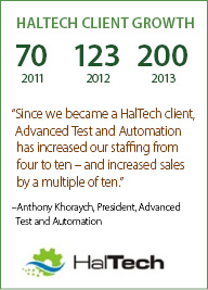Haltech graphic