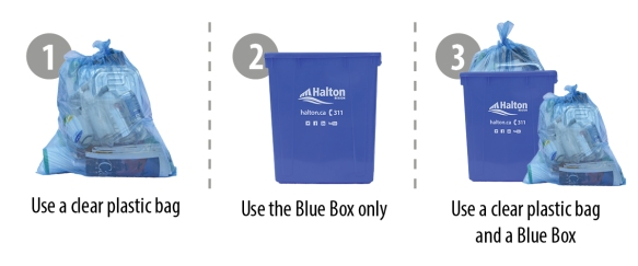 bluebox changes