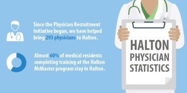PhysicianAppreciationWeek